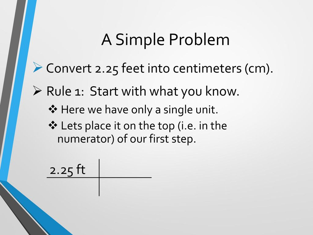 A Simple Problem Rule 1 Start With What You Know Ft