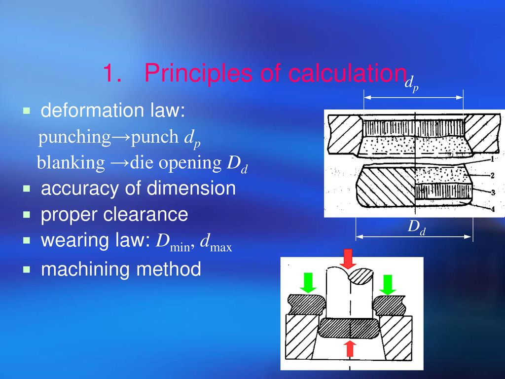 Sheet Metal Forming Processes and Die Design  - ppt download