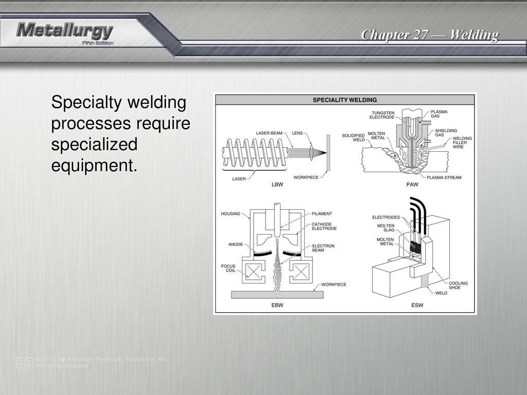 Chapter 27 Welding Processes Specifications Electroslag Diagram Specialty Require Specialized Equipment