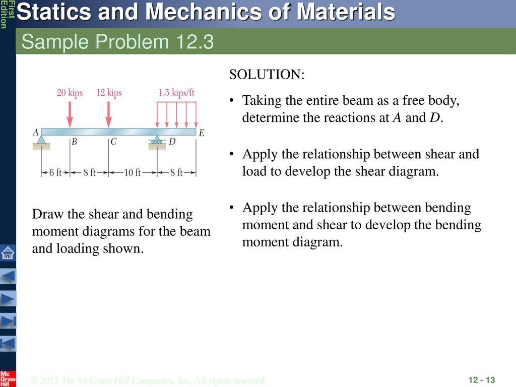Analysis And Design Of Beams For Bending Ppt Download Show Transcribed Image Text Draw The Shear Bendingmoment Diagrams 13 Sample