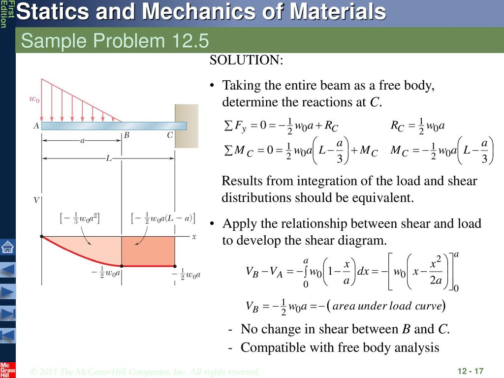 Analysis And Design Of Beams For Bending Ppt Download Moment Diagram Distributed Load Question 9 The Shape Sample Problem 125 Solution 18 Apply Relationship Between