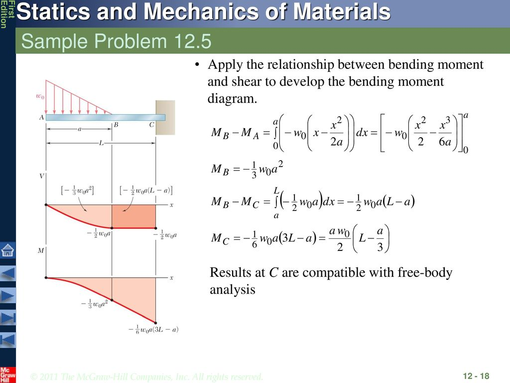Analysis And Design Of Beams For Bending Ppt Download How To Draw Shear Force Moment Diagram Sample Problem 125 Apply The Relationship Between Develop