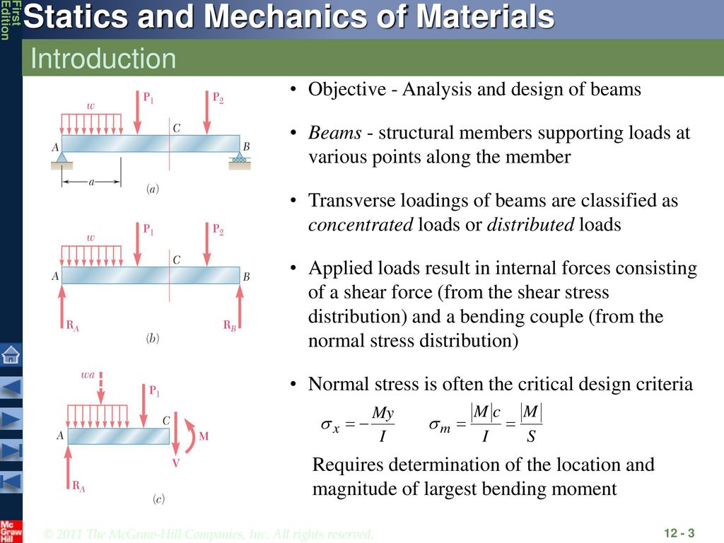 Analysis And Design Of Beams For Bending Ppt Download Force Moment Diagram Uniformly Distributed Load On If You 3 Introduction
