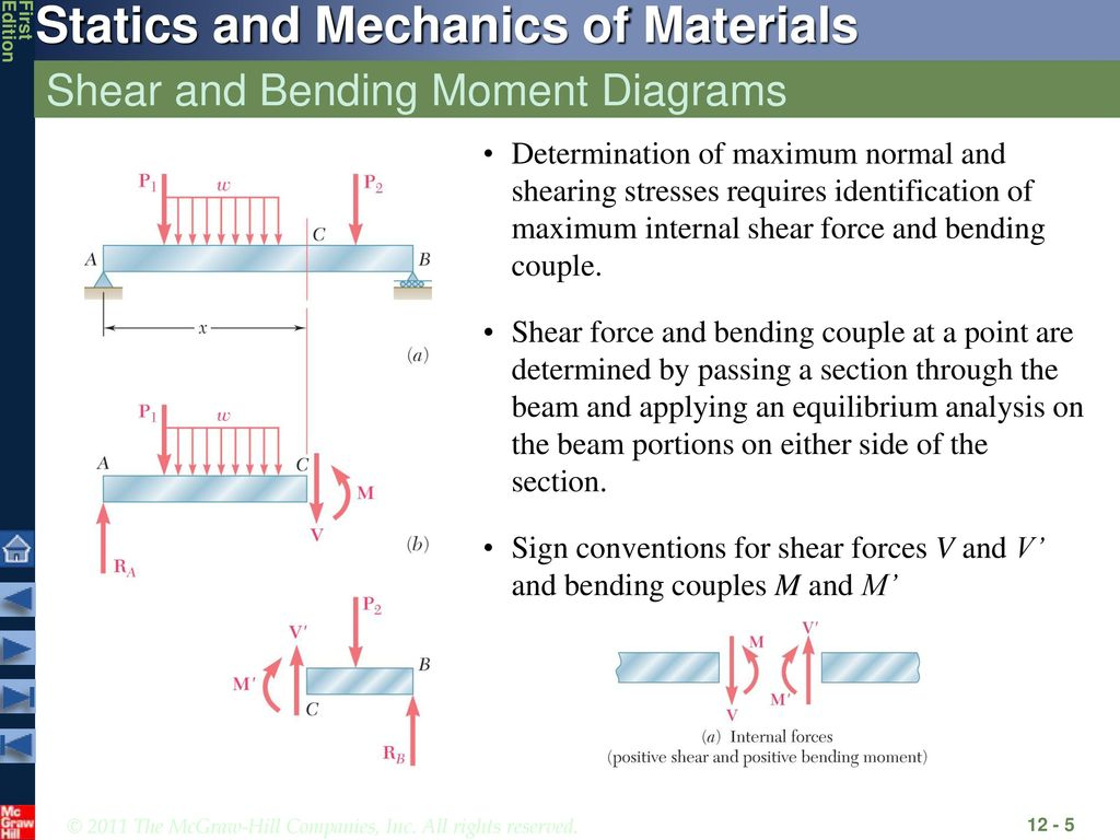 Analysis And Design Of Beams For Bending Ppt Download Moment Diagram Distributed Load Question 9 The Shape 5 Shear Diagrams