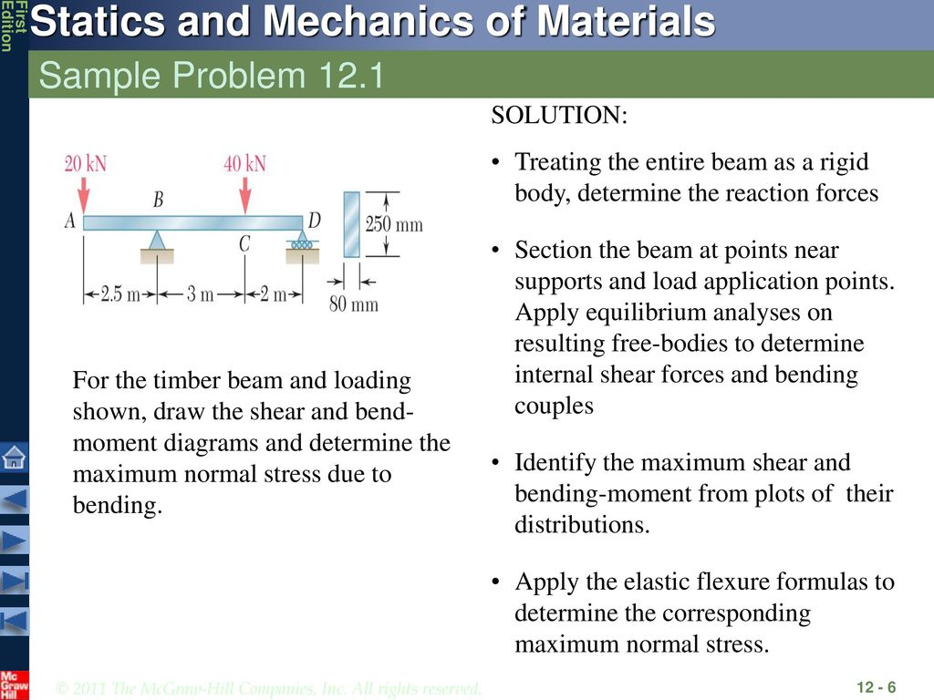Analysis And Design Of Beams For Bending Ppt Download Example 1 Draw The Shear Moment Diagrams Beam Show 6 Sample