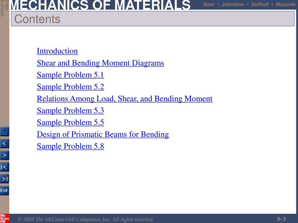 Analysis And Design Of Beams For Bending Ppt Download Shear Diagrams Contents Introduction Moment