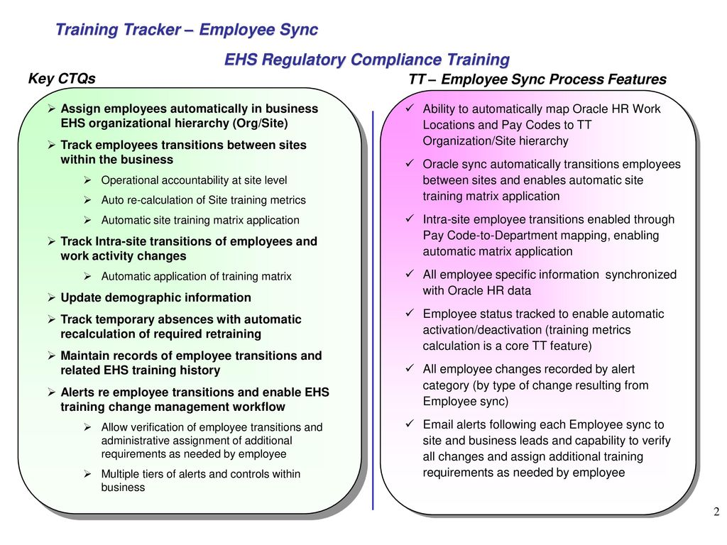 Employee training: a selection of sites
