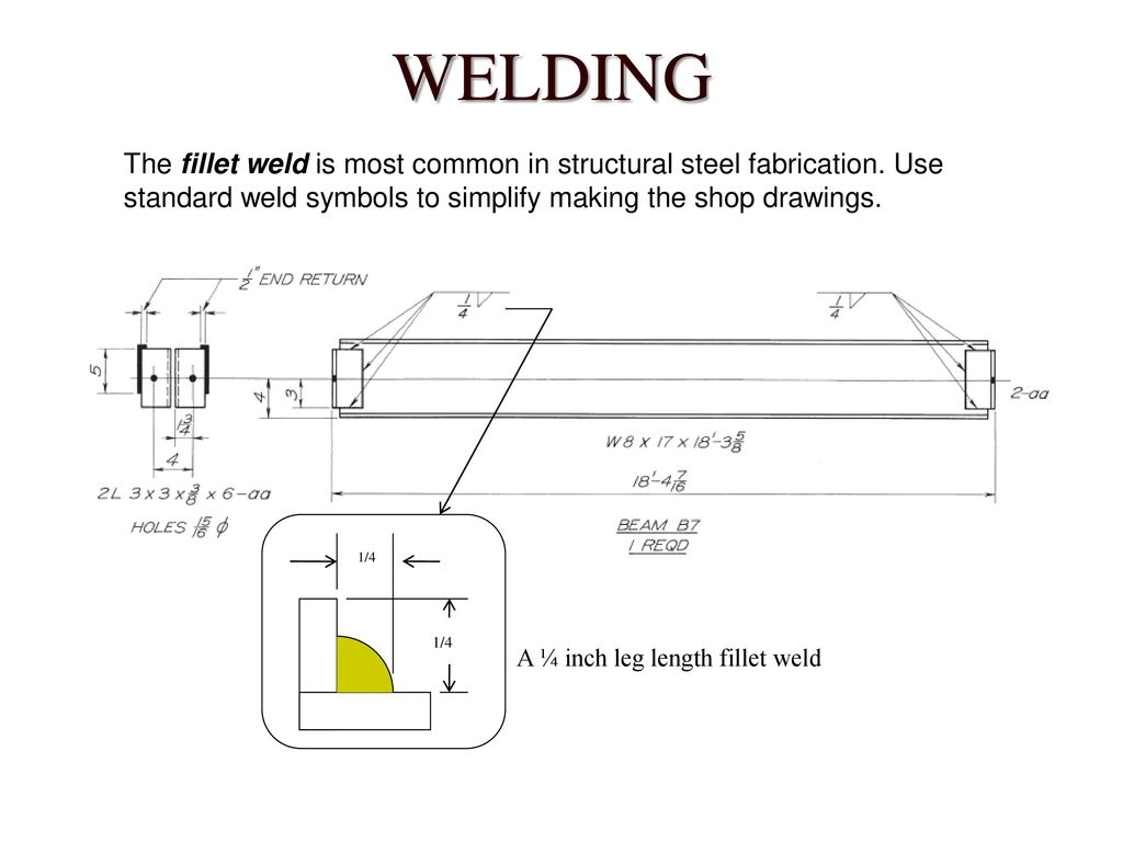 Structural drawing  - ppt download