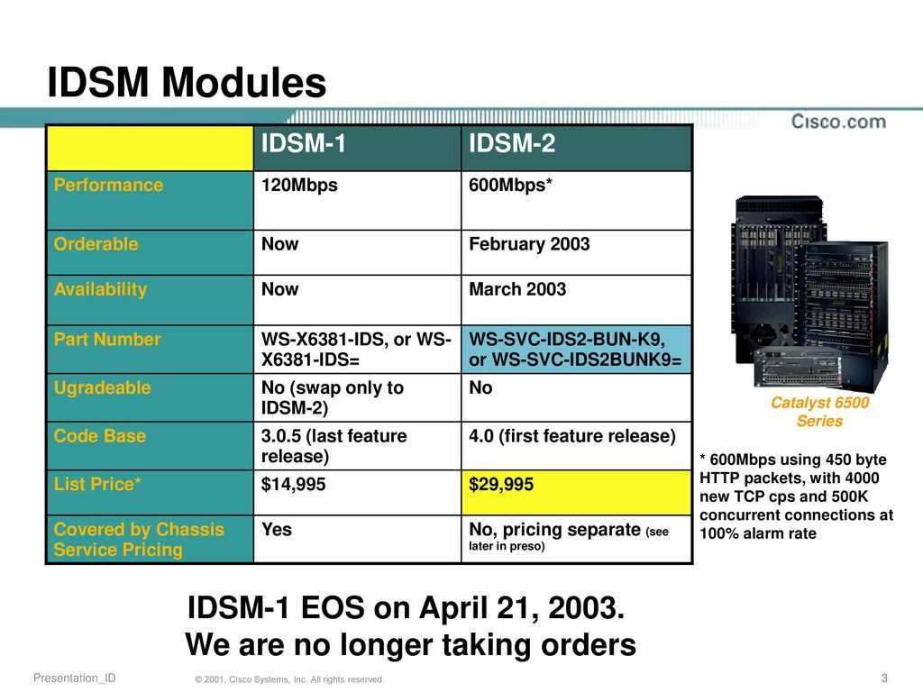 IDSM-2 Service Module for the Catalyst 6500 Chassis - ppt