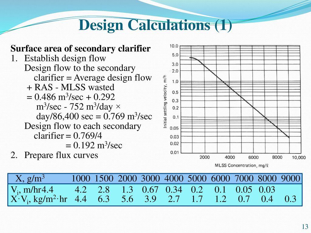 Secondary Clarifier Jae K  (Jim) Park, Professor - ppt download
