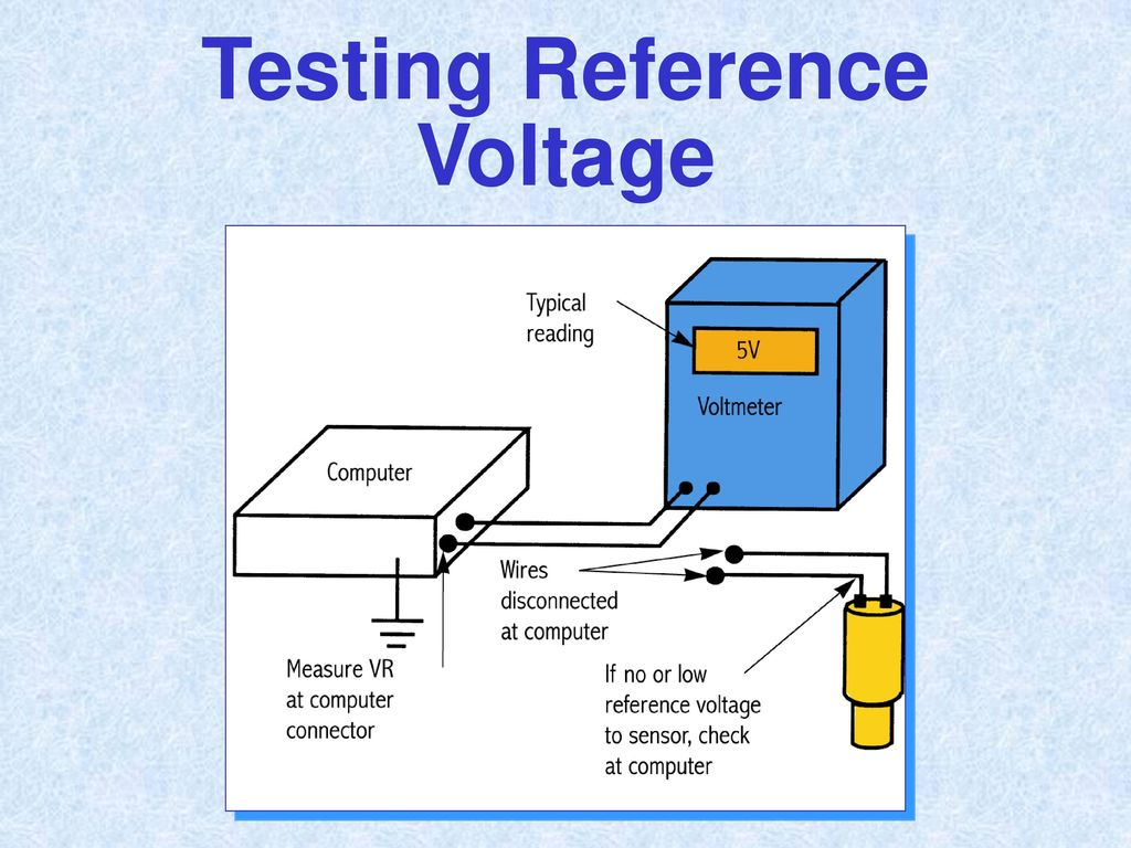 Chapter 19 Computer System Service Ppt Download Voltmeter Wiring Diagram Charging In 36 Testing Reference Voltage