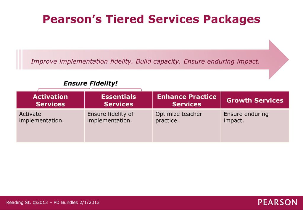 pearson s tiered services packages ppt download rh slideplayer com