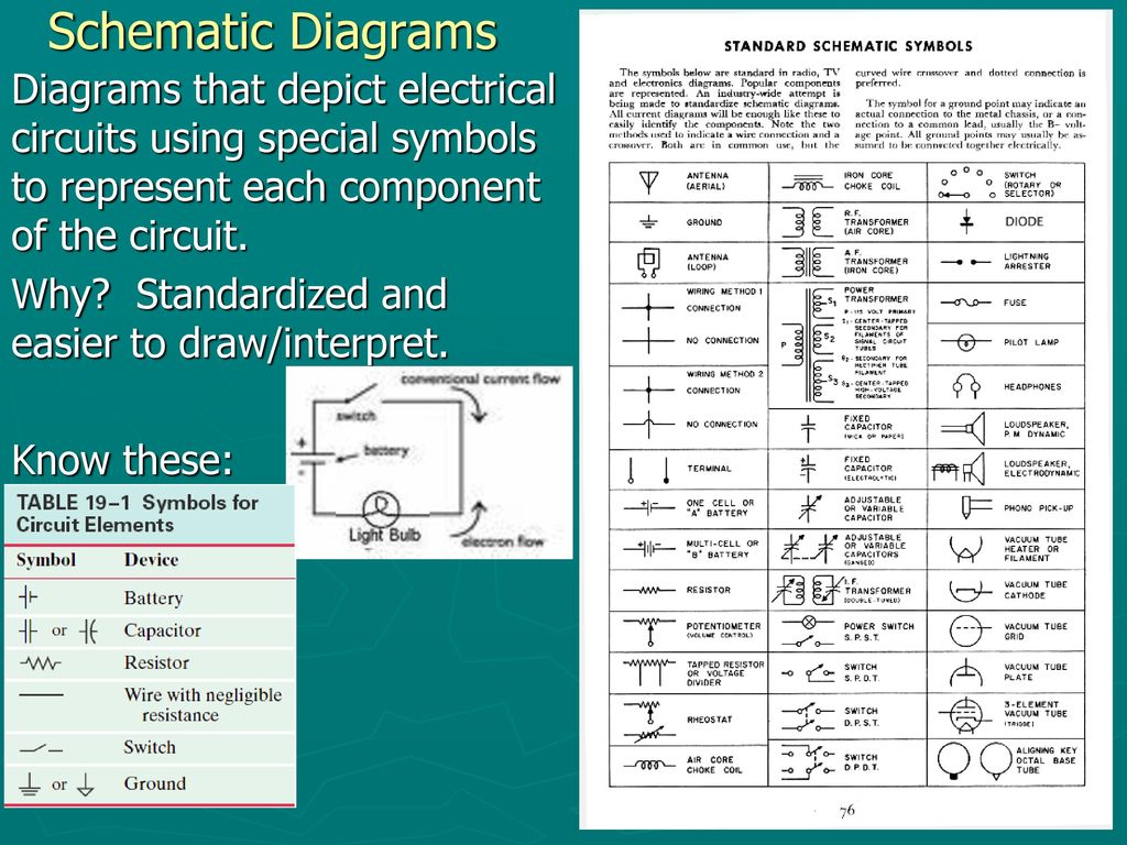 Emf And Terminal Voltage Ppt Download How To Understand Electrical Circuit Diagrams Learn About 4 Schematic That Depict