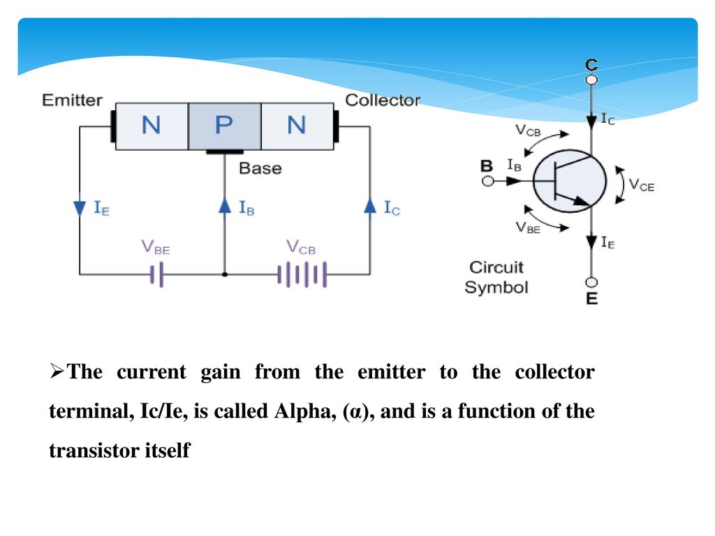 Solar Inverter Ppt Download With Panel Schematic Diagram Also Npn And Pnp Transistor 11 The Current Gain From Emitter To Collector Terminal Ic Ie Is Called Alpha A Function Of Itself