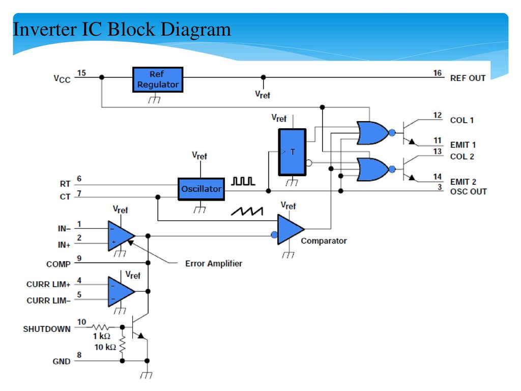 Solar Inverter Ppt Download With Panel Schematic Diagram Also Npn And Pnp Transistor 8 Ic Block