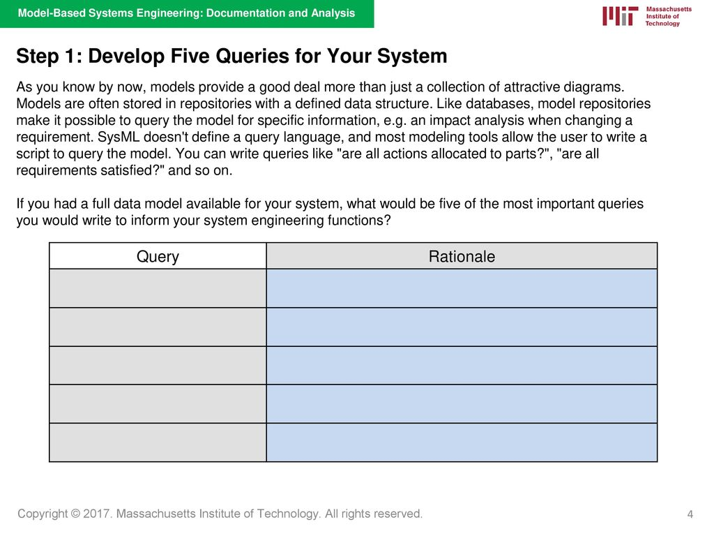 Project Model Based Systems Engineering Documentation And Analysis System Diagrams Step 1 Develop Five Queries For Your