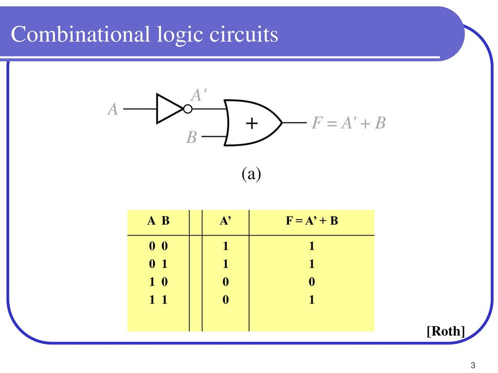 Chapter 4 Combinational Logic Design Principles Ppt Download Circuit Diagram 1 3 0 Circuits