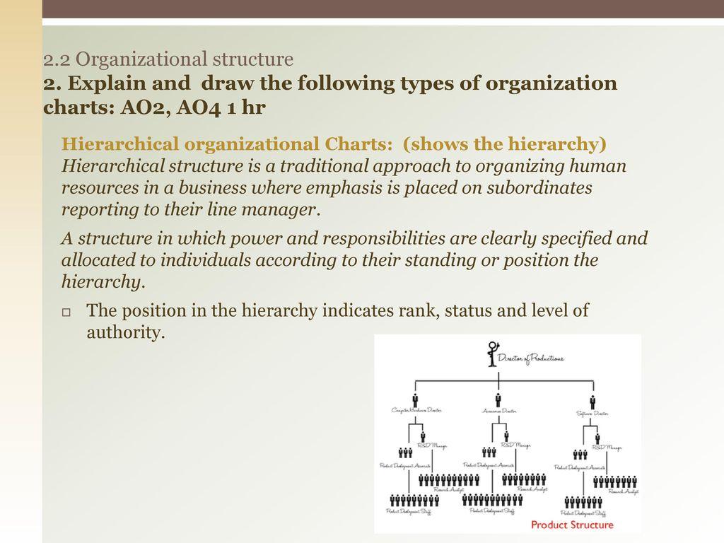 2 organizational structure 2