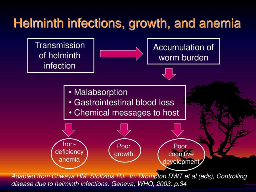 antihelmintic pentru copii sub 3 ani