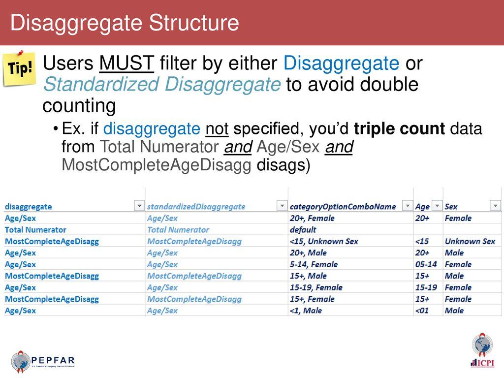 38 Disaggregate Structure