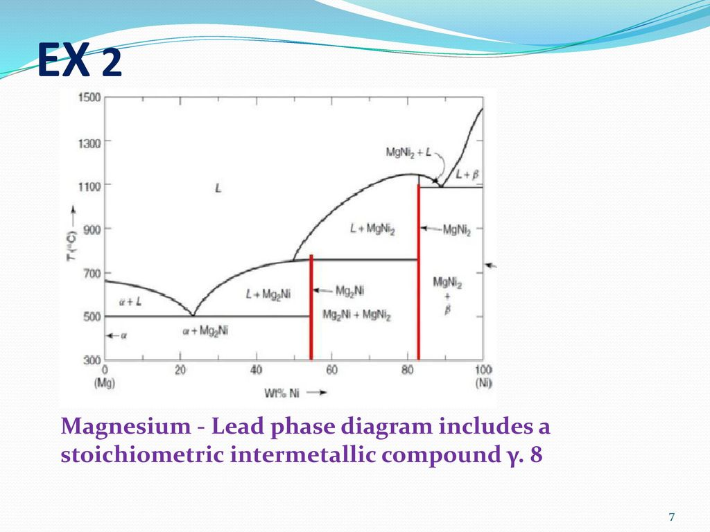 7 ex 2 magnesium - lead phase diagram includes a stoichiometric  intermetallic compound �  8