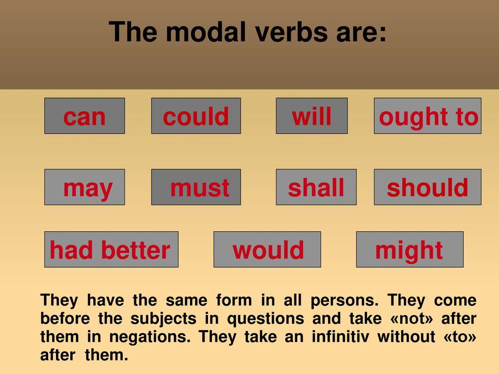 prezentatsiya-modal-verbs-should-could-may-might