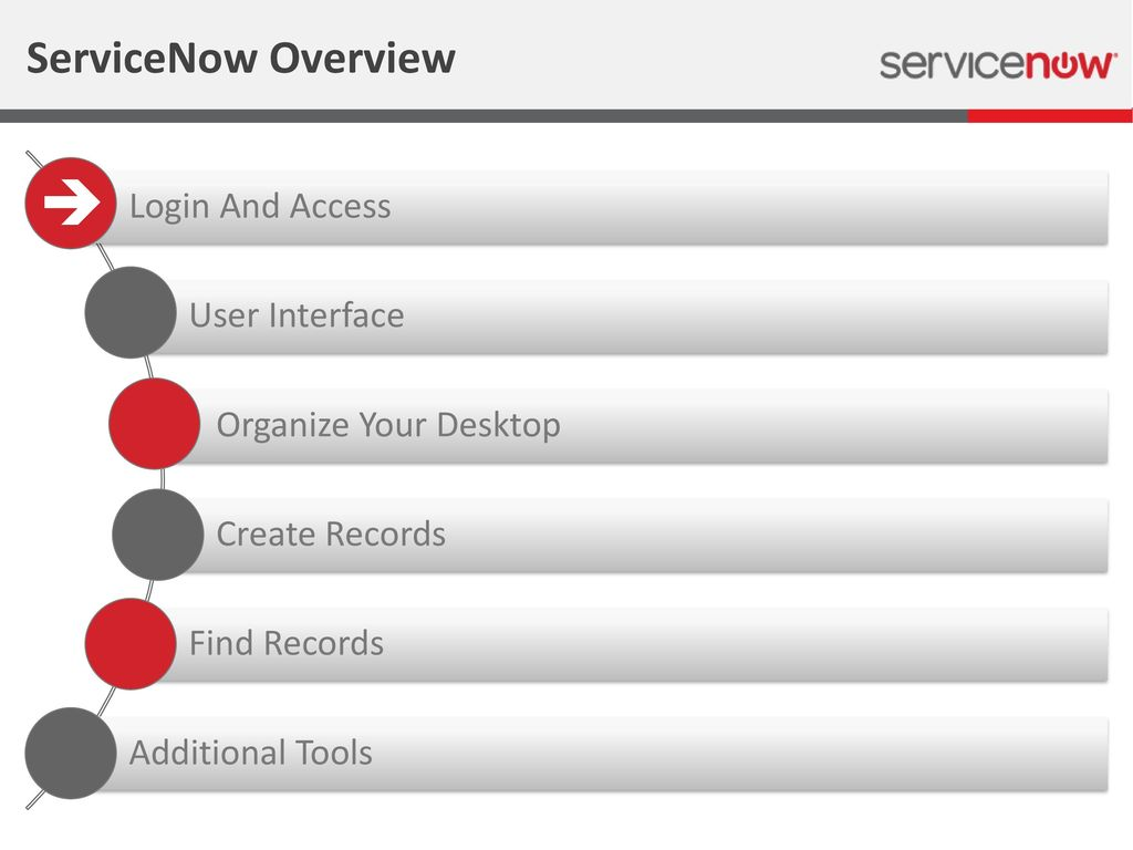 ServiceNow Overview Training Outline ServiceNow Overview