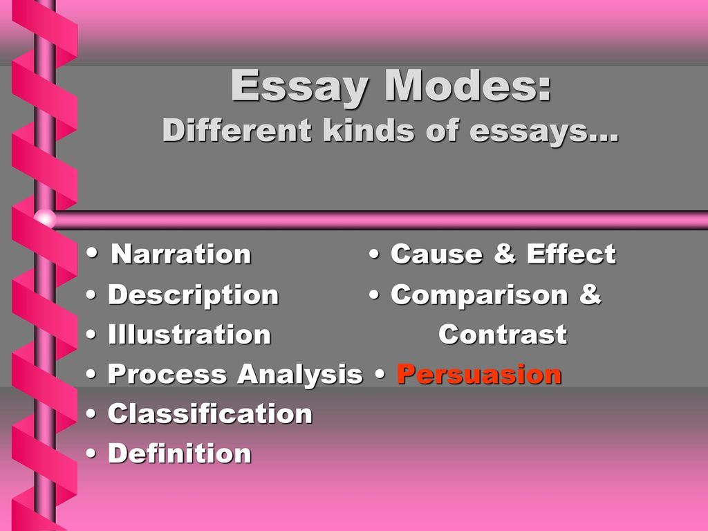 Thesis Examples For Argumentative Essays Essay Modes Different Kinds Of Essays Essay Thesis Example also Thesis Statement For Persuasive Essay Essay Modes Different Kinds Of Essays  Ppt Download English Essay About Environment
