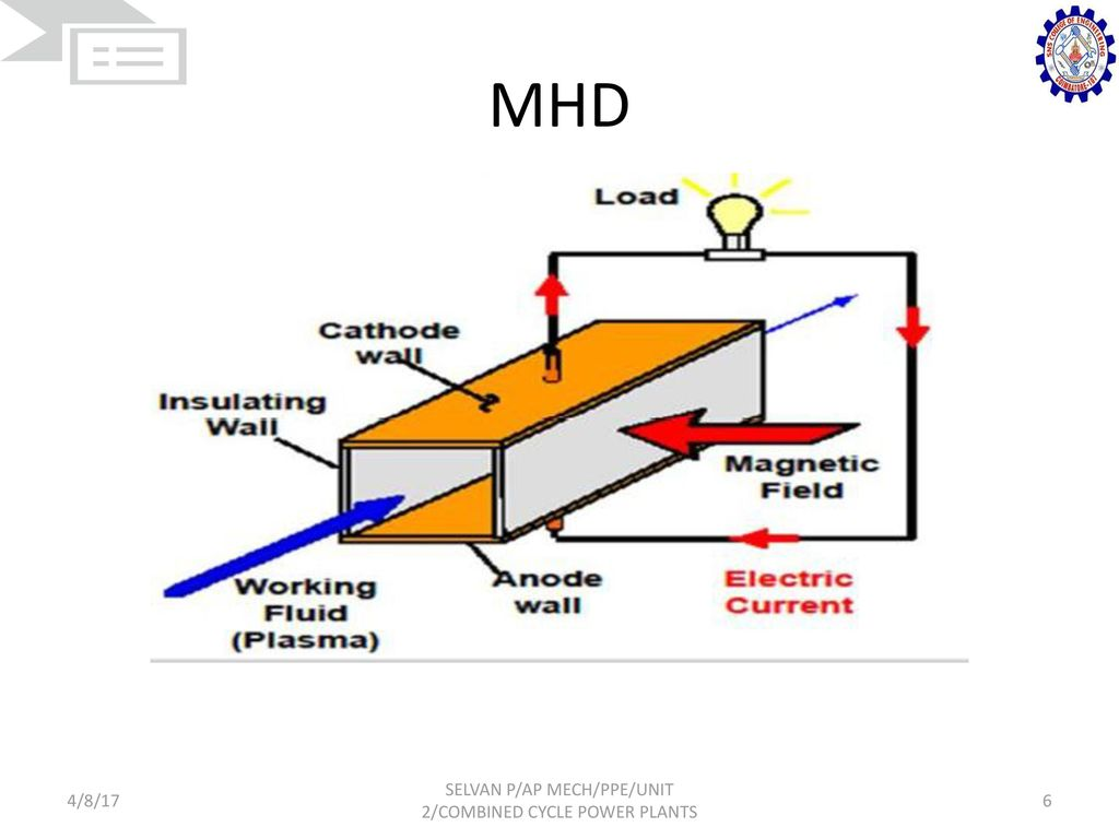 Mhd Power Plant Diagram Wiring Library Selvan P Ap Mech Ppe Unit 2 Combined Cycle Plants