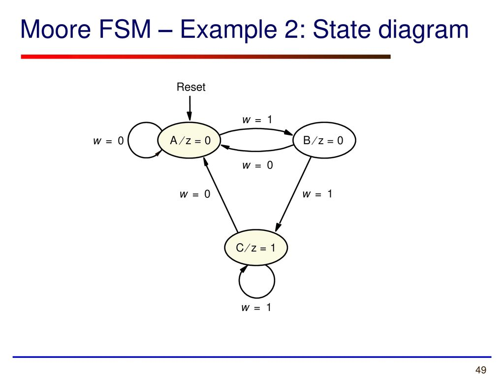 Ece 448 Lecture 6 Finite State Machines Diagrams Tables Example Diagram Moore Fsm 2