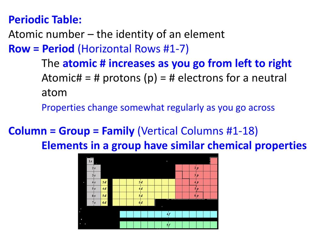 Horizontal row periodic table choice image periodic table of properties of the periodic table ppt download urtaz Images