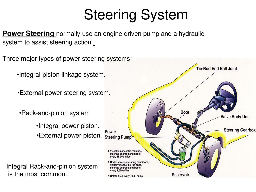Steering Mechanism Prepared By Ansari Vasimahmed S Ppt Download Plumbing Diagram Below Showing The Utilisation Of An Enginedriven System Power Normally Use Engine Driven Pump And A Hydraulic To