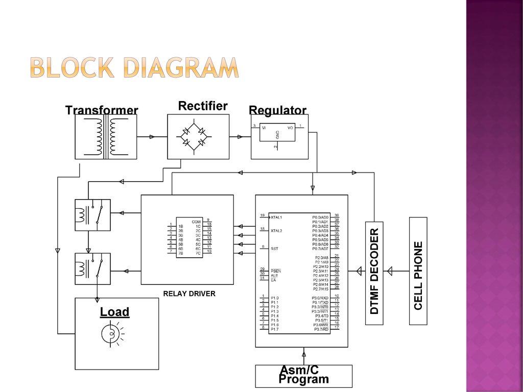 Dtmf Based Remote Industrial Load And Or Agricultural Pump Control Decoder Using Mt8870de 5 Block Diagram