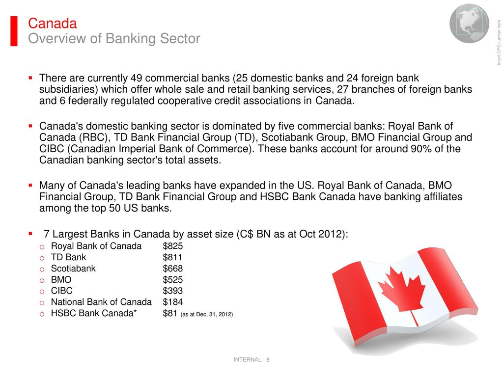 Banking In The Nafta Region Ppt Download Wiring Money Rbc 8 Canada