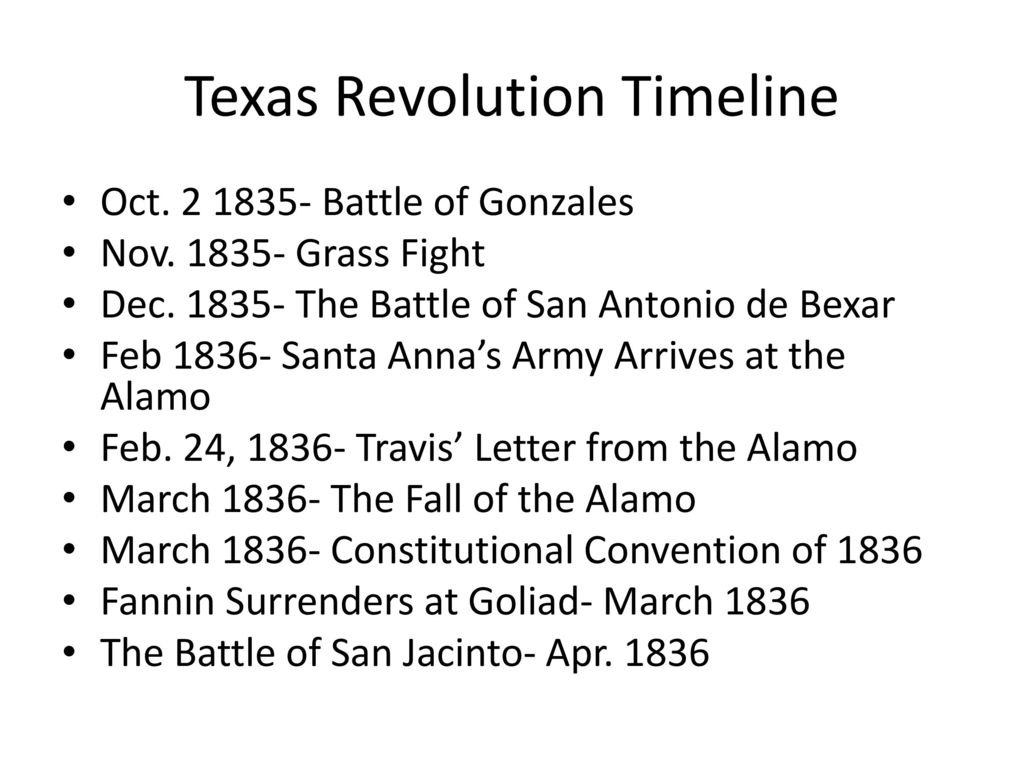 Image result for Texas revolution timeline