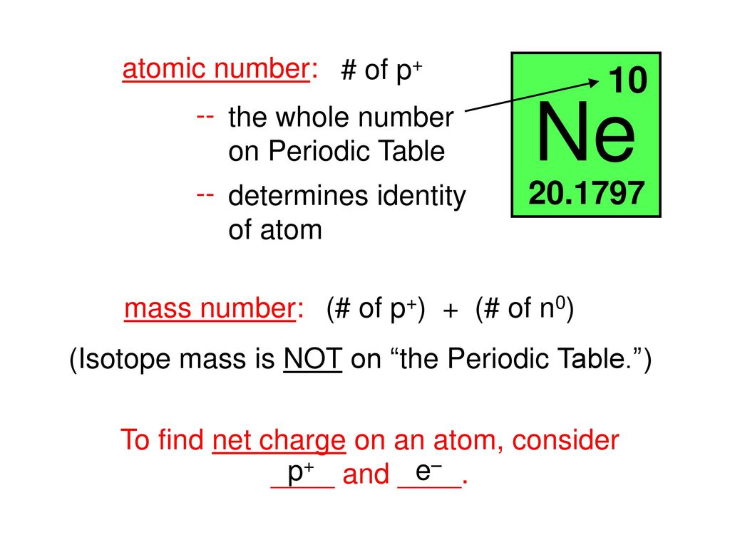 Chemistry nuclear chemistry ppt download to find net charge on an atom consider urtaz Gallery
