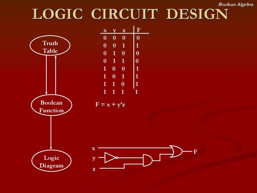 Digital Logic Design Ppt Download Diagram Circuit 30
