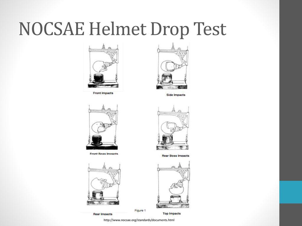 Rawlings Football Helmet Accelerometer System - ppt download