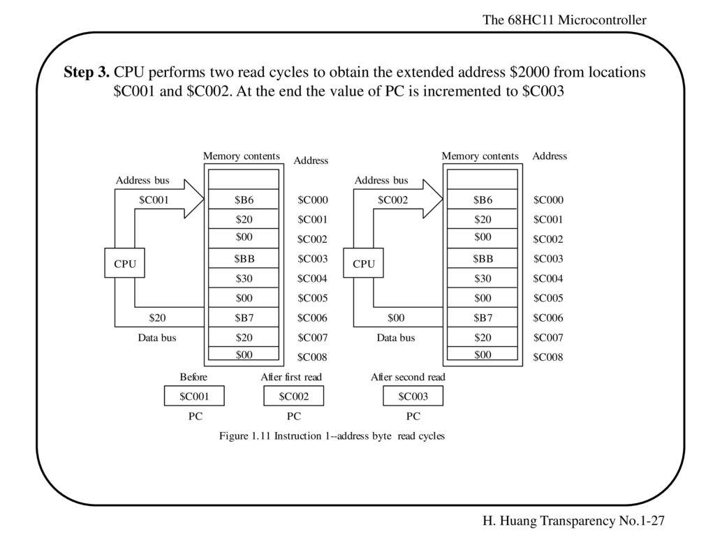 The 68hc11 Microcontroller Minnesota State University Mankato Ppt Hardware Block Diagram Of 9s12 Hcs12 Single Board Computer 27 Step 3