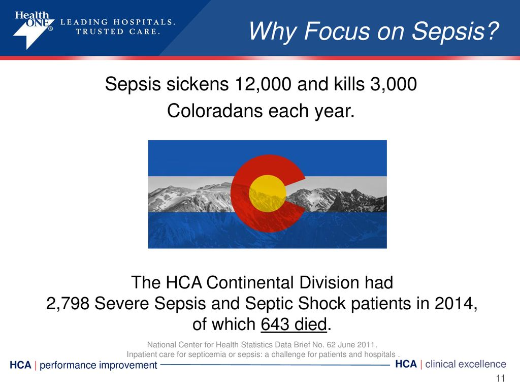 HCA|Continental Division Sepsis Champions Course - ppt download