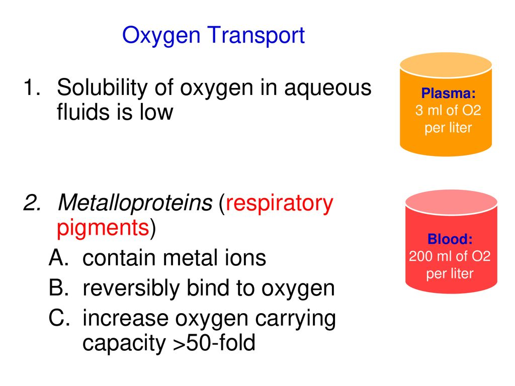 Transport of Oxygen and Carbon Dioxide in Body Fluids - ppt