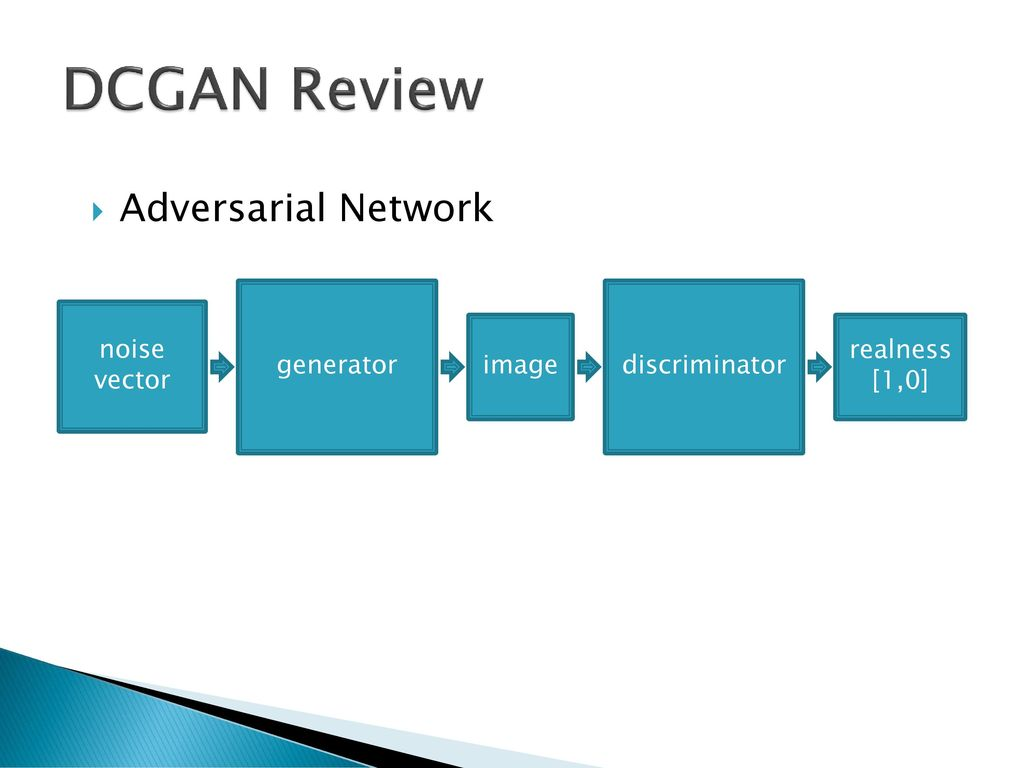 Environment Generation with GANs - ppt download