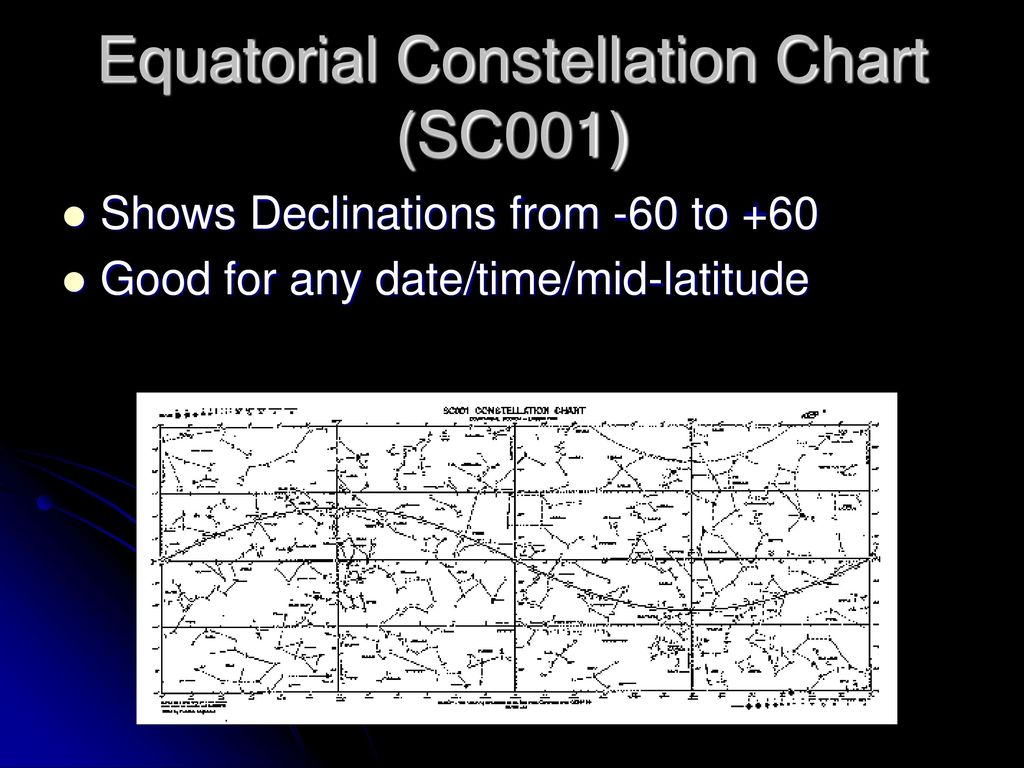 Navigating the Night Sky - ppt download