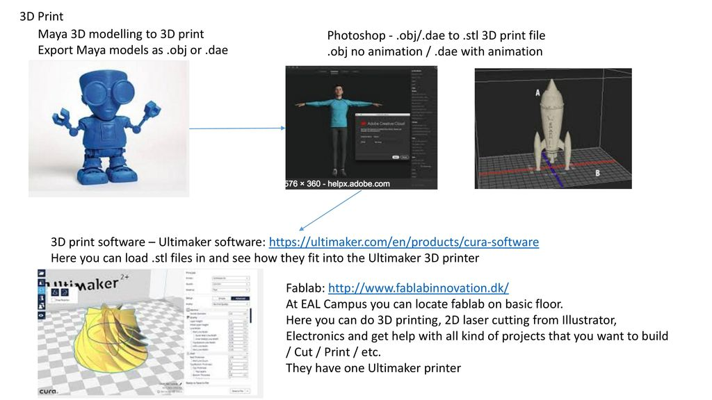 Autodesk Maya modelling and animation - ppt download