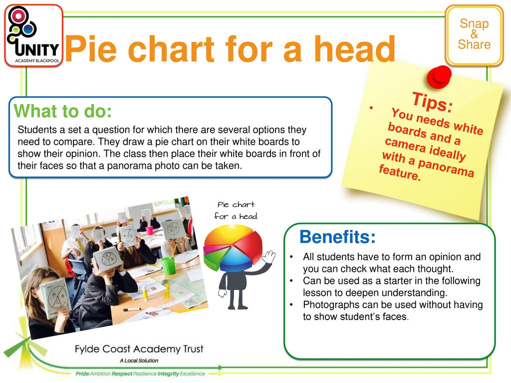 Pie chart for a head Tips: What to do: Benefits: Snap