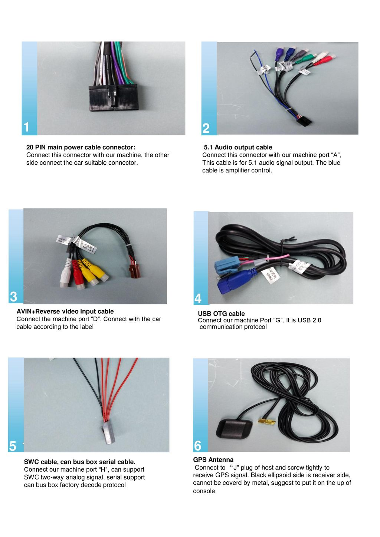 2. Car Pad 4 backside cable connection port definition. - ppt download