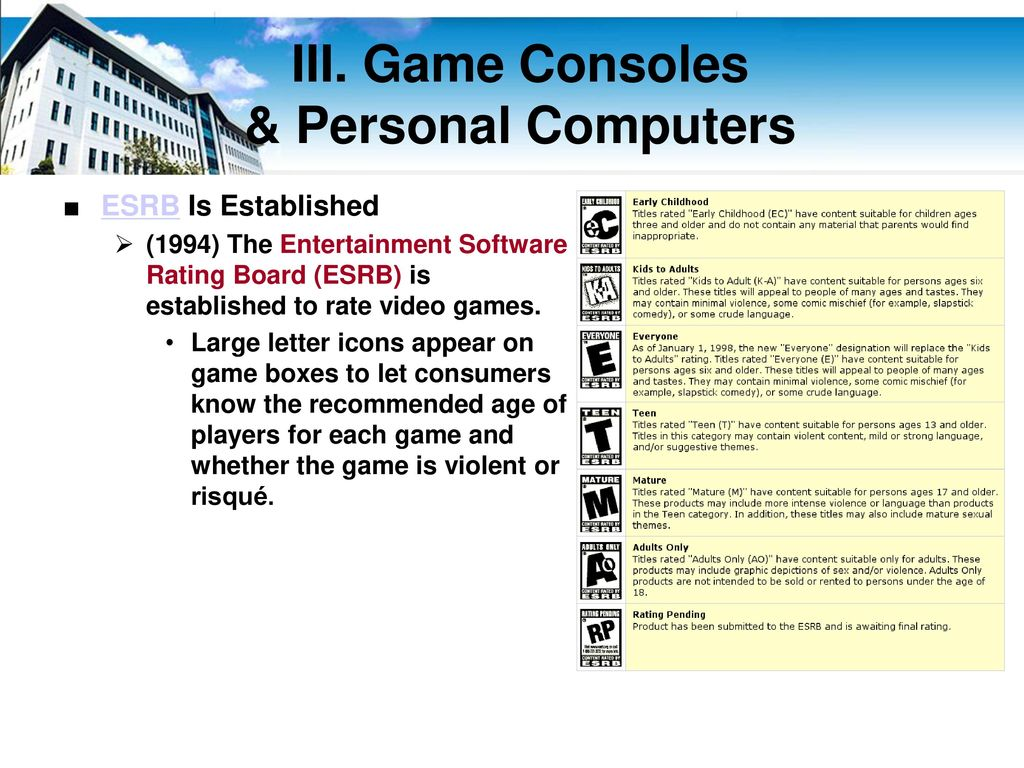 Game Programming A Chronology Of Ppt Download My First Circuit Board Pong Video Consoles Personal Computers