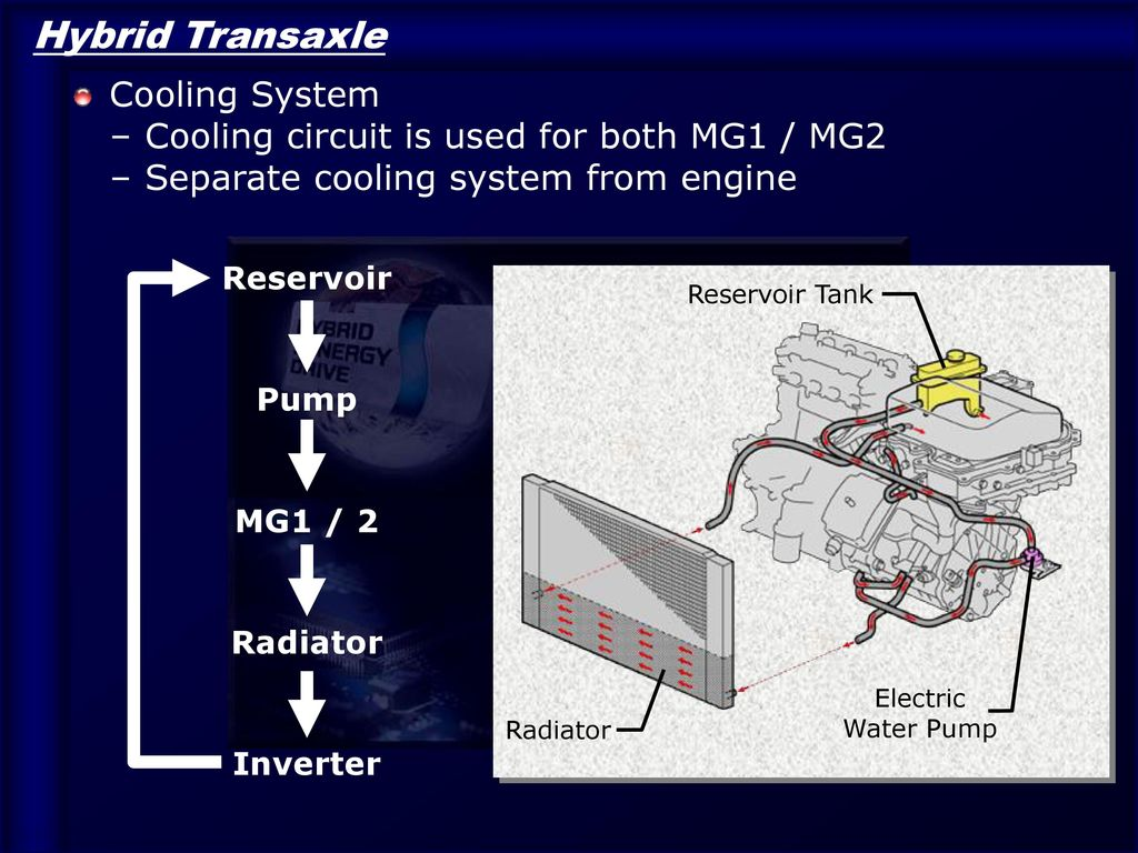 Hybrid Transaxle Cooling System