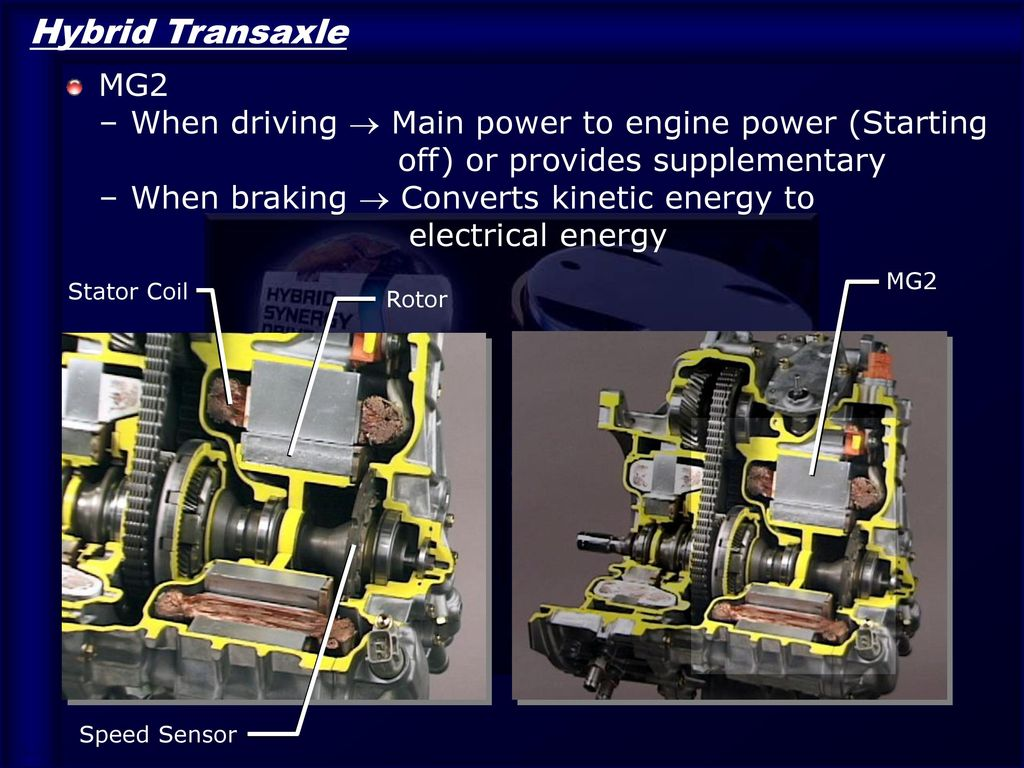Hybrid Transaxle MG2. When driving  Main power to engine power (Starting off) or provides supplementary.
