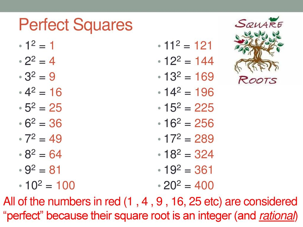 How To Find The Square Root Of A Non Perfect Square Ppt Download Square root calculator that is quick and interactive. how to find the square root of a non